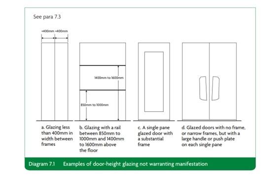 examples of door height glazing not warranting manifestation